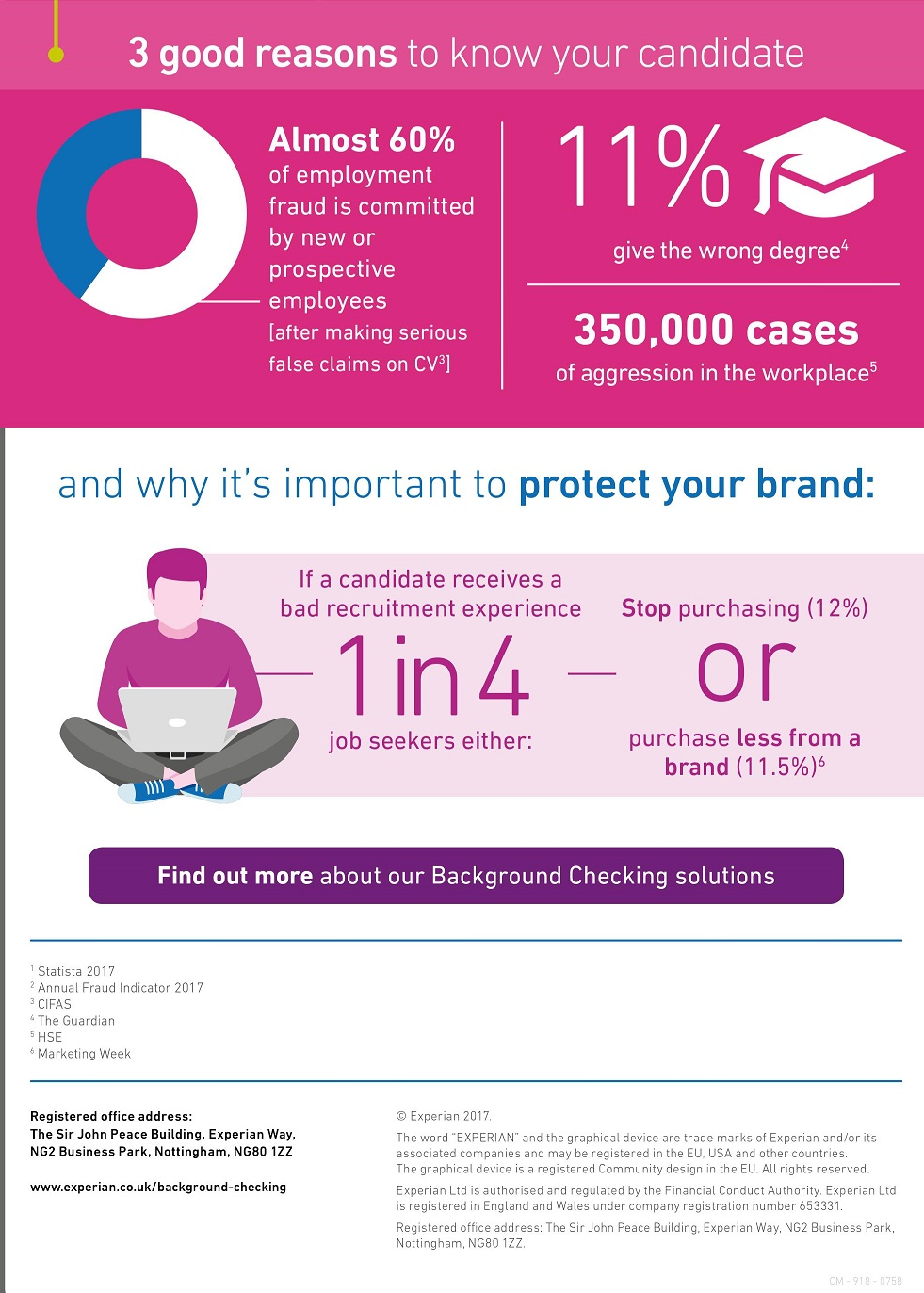 Experian Background Checking >> How To Improve Your Employee Screening Latest Thinking Blog